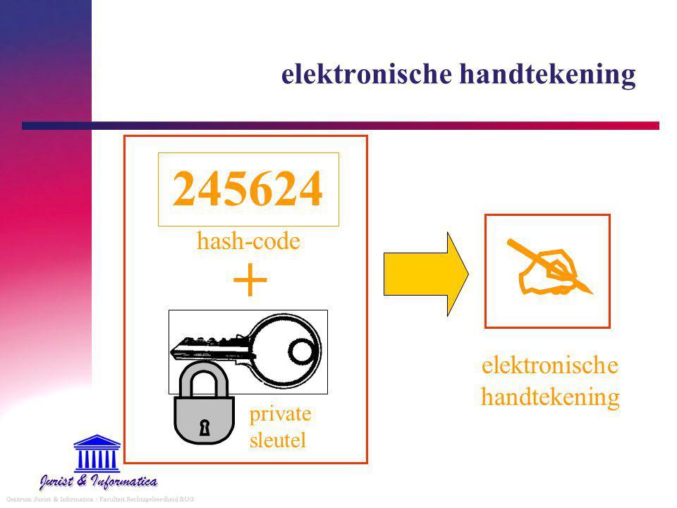 245624 +  elektronische handtekening hash-code private sleutel elektronische handtekening