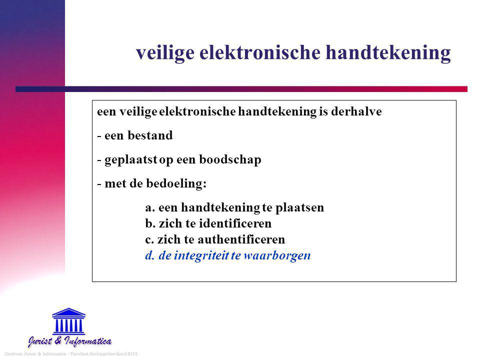 veilige elektronische handtekening een veilige elektronische handtekening is derhalve - een bestand - geplaatst op een boodschap - met de bedoeling: a.