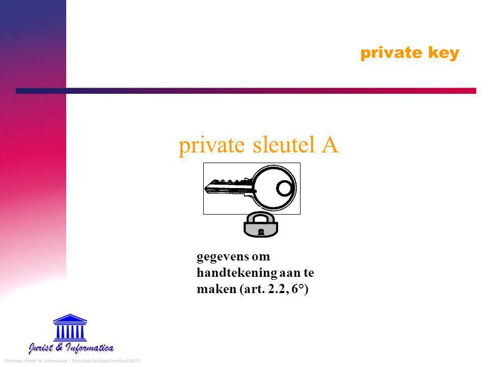 private key private sleutel A gegevens om handtekening aan te maken (art. 2.2, 6°)