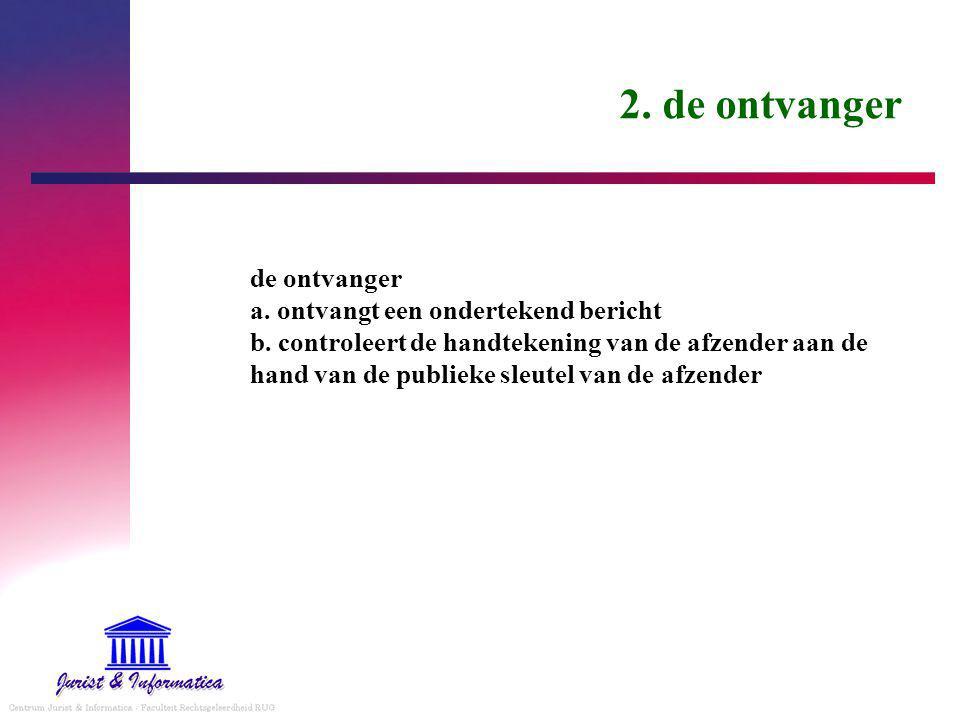 2.de ontvanger de ontvanger a. ontvangt een ondertekend bericht b.