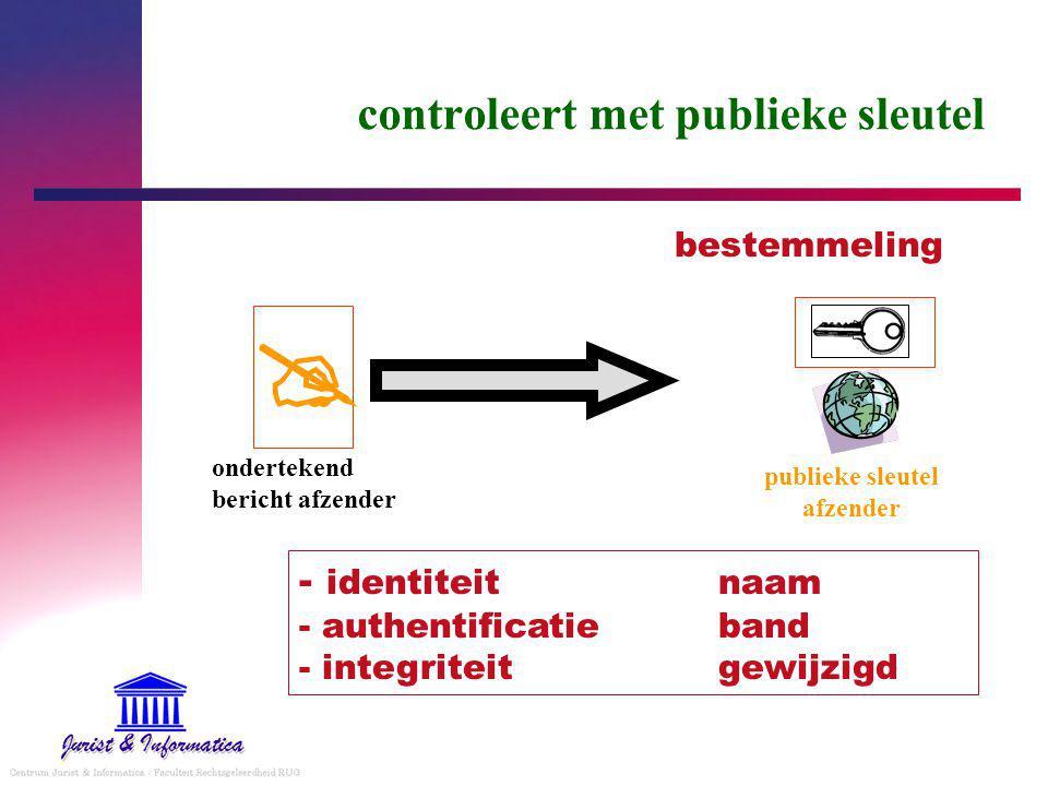 publieke sleutel afzender - identiteitnaam - authentificatieband - integriteitgewijzigd controleert met publieke sleutel ondertekend bericht afzender  bestemmeling