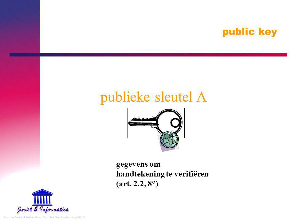 public key publieke sleutel A gegevens om handtekening te verifiëren (art. 2.2, 8°)