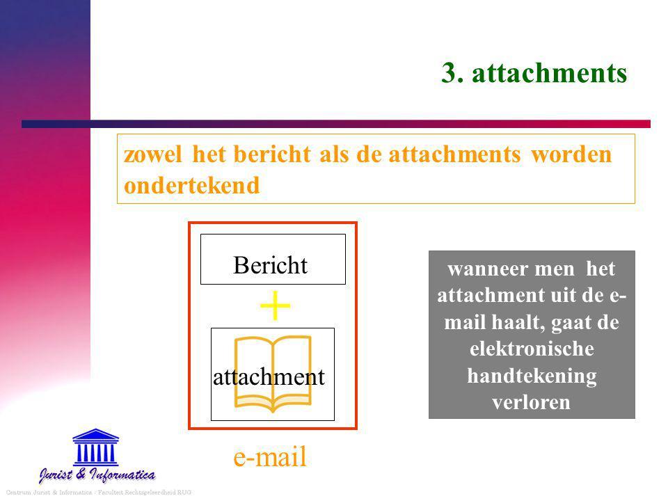 zowel het bericht als de attachments worden ondertekend Bericht + attachment wanneer men het attachment uit de e- mail haalt, gaat de elektronische handtekening verloren e-mail 3.