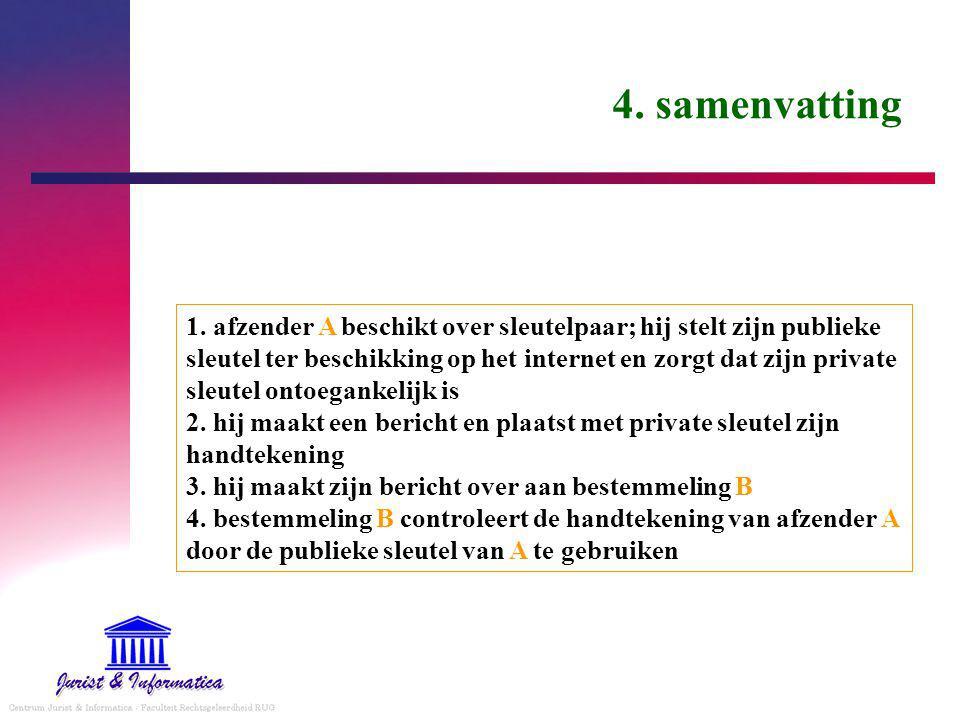 4.samenvatting 1.