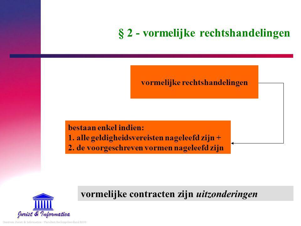 non-discriminatie Art.4 § 5 Wet elektronische handtekening § 5.