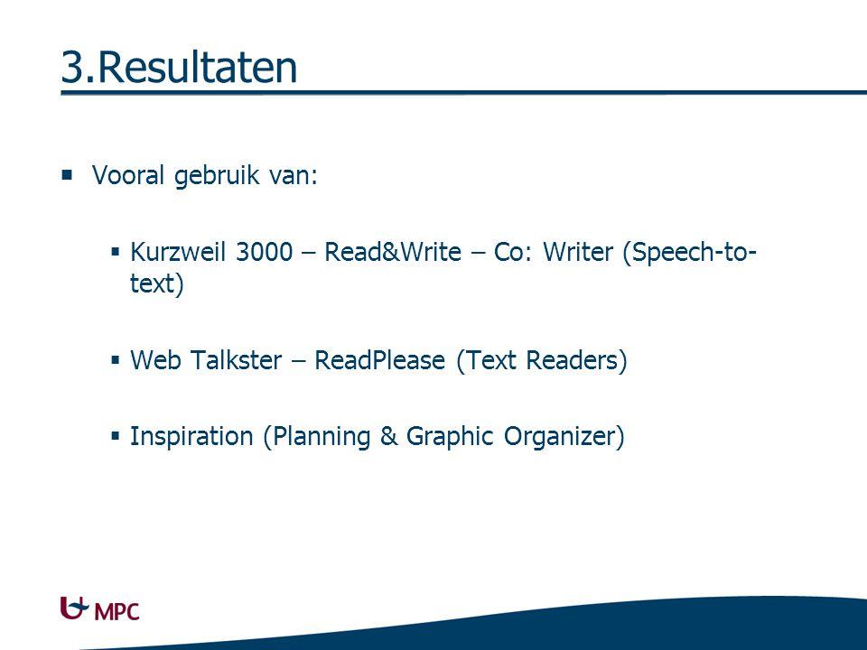 3.Resultaten  Vooral gebruik van:  Kurzweil 3000 – Read&Write – Co: Writer (Speech-to- text)  Web Talkster – ReadPlease (Text Readers)  Inspiration (Planning & Graphic Organizer)