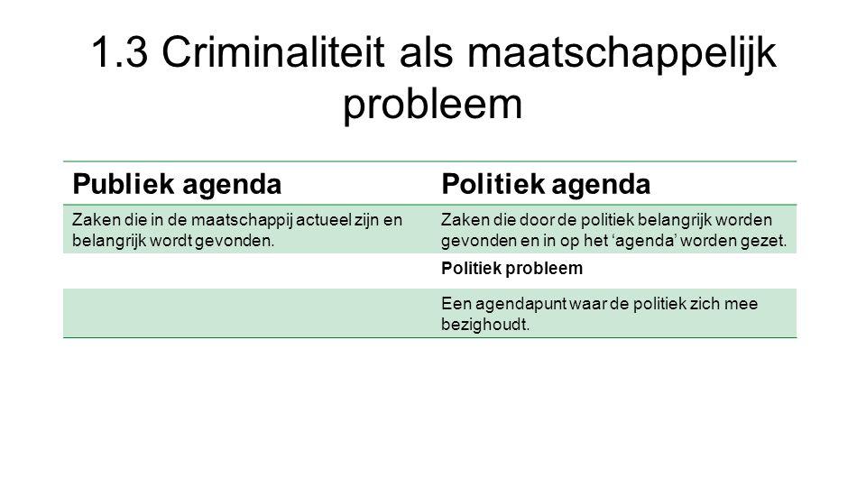 1.3 Criminaliteit als maatschappelijk probleem Publiek agendaPolitiek agenda Zaken die in de maatschappij actueel zijn en belangrijk wordt gevonden. Z