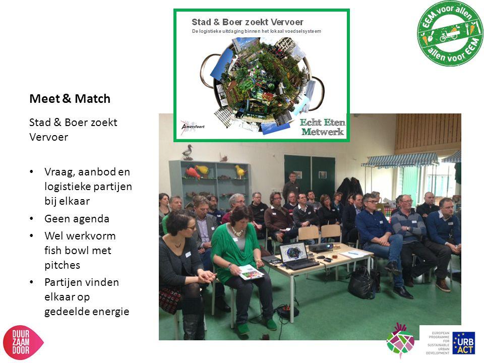 Meet & Match Stad & Boer zoekt Vervoer Vraag, aanbod en logistieke partijen bij elkaar Geen agenda Wel werkvorm fish bowl met pitches Partijen vinden