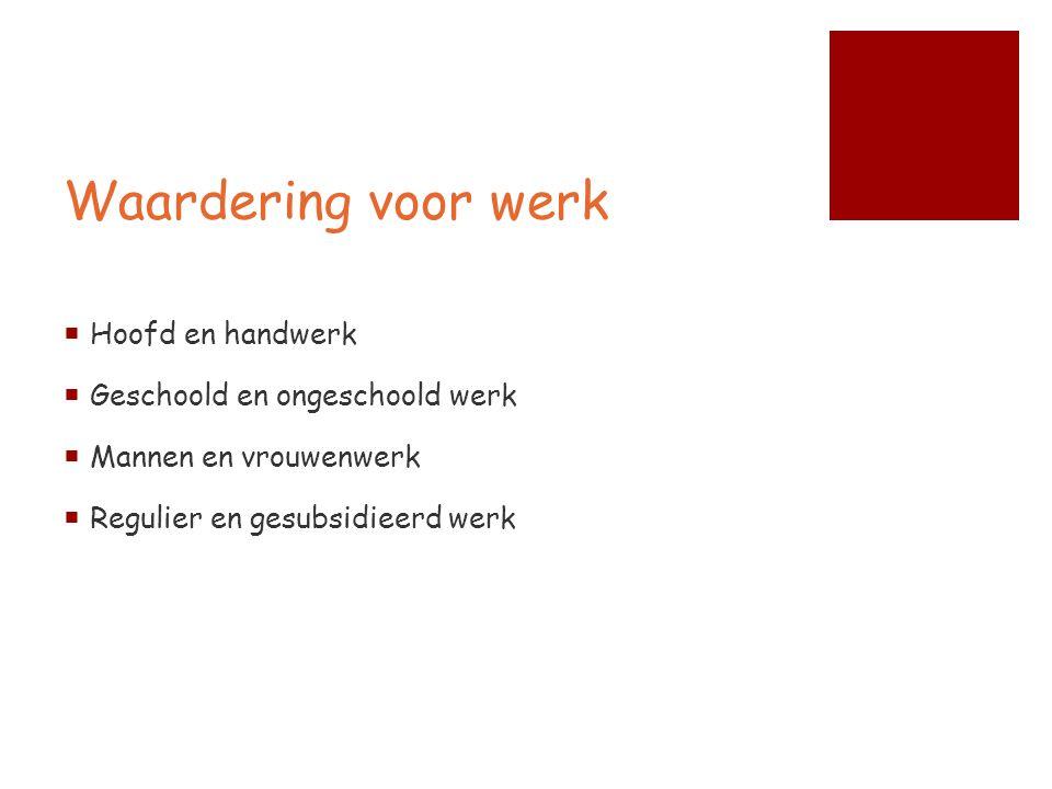 Waardering voor werk  Hoofd en handwerk  Geschoold en ongeschoold werk  Mannen en vrouwenwerk  Regulier en gesubsidieerd werk