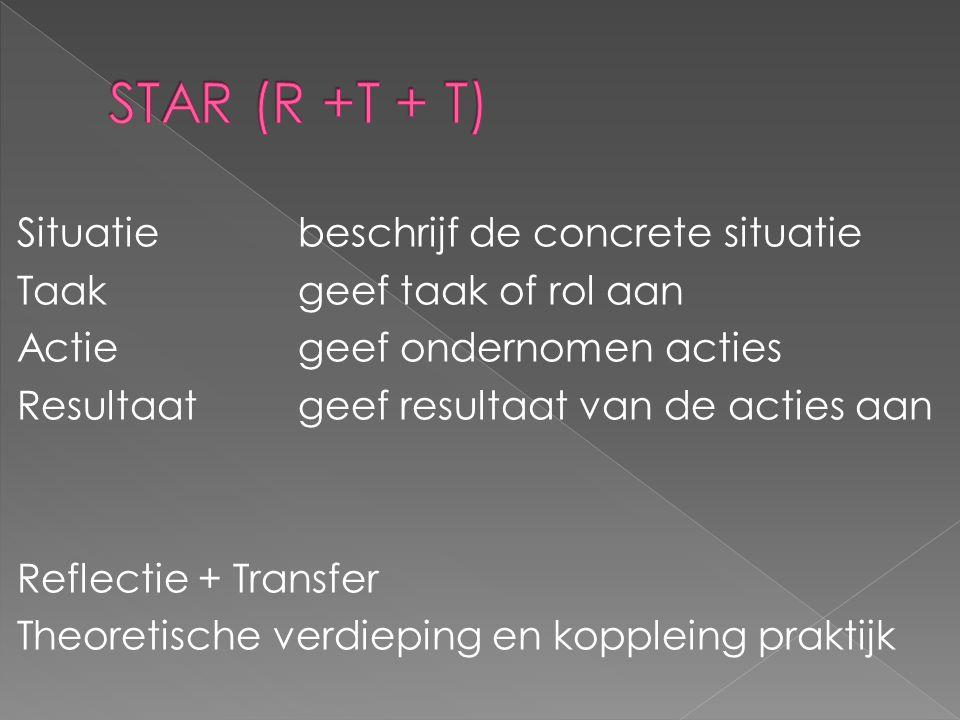 Situatie beschrijf de concrete situatie Taakgeef taak of rol aan Actiegeef ondernomen acties Resultaatgeef resultaat van de acties aan Reflectie + Transfer Theoretische verdieping en koppleing praktijk