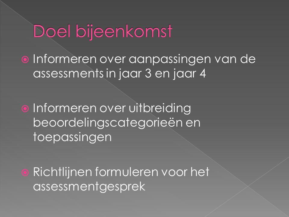  Informeren over aanpassingen van de assessments in jaar 3 en jaar 4  Informeren over uitbreiding beoordelingscategorieën en toepassingen  Richtlijnen formuleren voor het assessmentgesprek