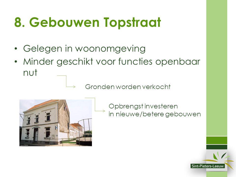 8. Gebouwen Topstraat Gelegen in woonomgeving Minder geschikt voor functies openbaar nut Gronden worden verkocht Opbrengst investeren in nieuwe/betere