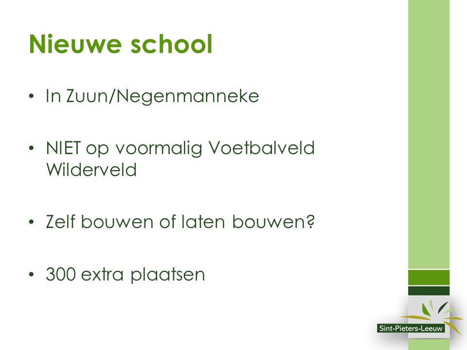 Nieuwe school In Zuun/Negenmanneke NIET op voormalig Voetbalveld Wilderveld Zelf bouwen of laten bouwen? 300 extra plaatsen