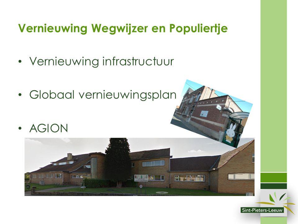 Vernieuwing Wegwijzer en Populiertje Vernieuwing infrastructuur Globaal vernieuwingsplan AGION