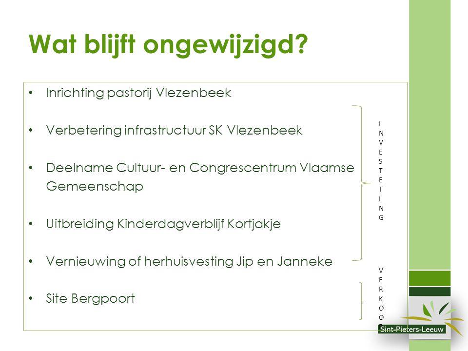 Wat blijft ongewijzigd? Inrichting pastorij Vlezenbeek Verbetering infrastructuur SK Vlezenbeek Deelname Cultuur- en Congrescentrum Vlaamse Gemeenscha