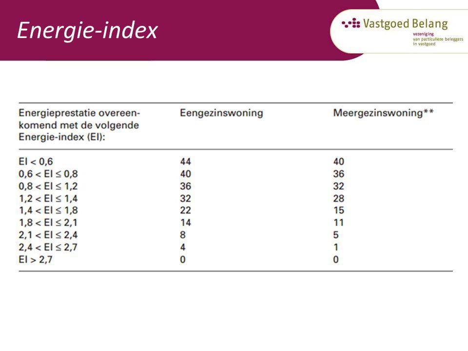 Energie-index