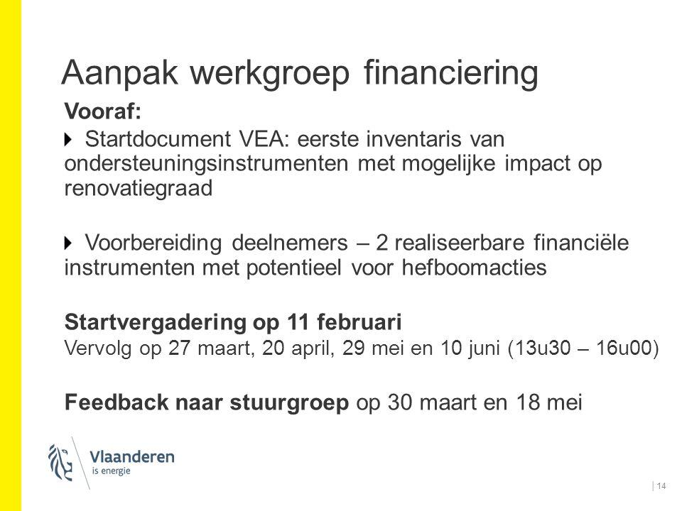 Aanpak werkgroep financiering Vooraf: Startdocument VEA: eerste inventaris van ondersteuningsinstrumenten met mogelijke impact op renovatiegraad Voorb