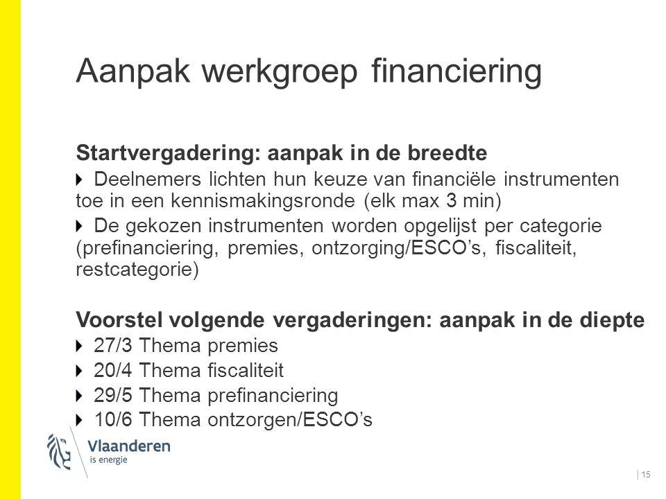 Aanpak werkgroep financiering Startvergadering: aanpak in de breedte Deelnemers lichten hun keuze van financiële instrumenten toe in een kennismakings