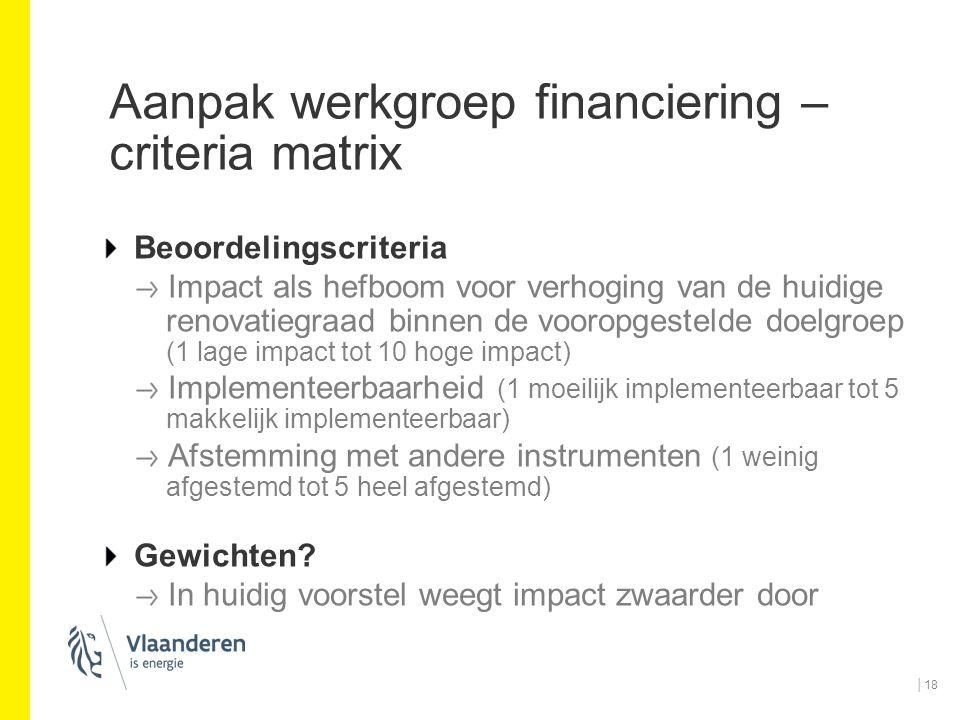 Aanpak werkgroep financiering – criteria matrix Beoordelingscriteria Impact als hefboom voor verhoging van de huidige renovatiegraad binnen de vooropg