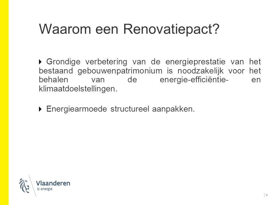 Waarom een Renovatiepact? Grondige verbetering van de energieprestatie van het bestaand gebouwenpatrimonium is noodzakelijk voor het behalen van de en
