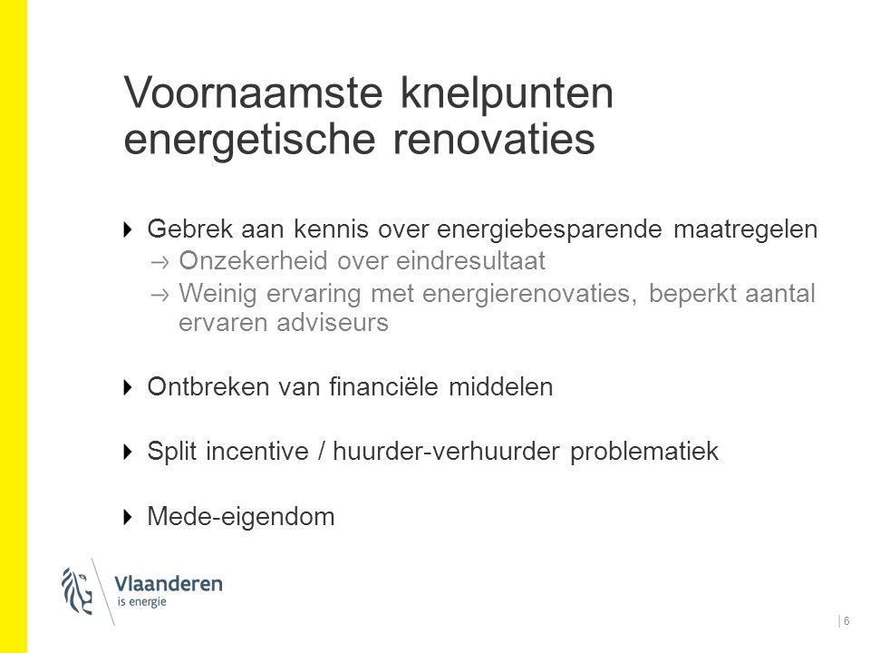 Voornaamste knelpunten energetische renovaties Gebrek aan kennis over energiebesparende maatregelen Onzekerheid over eindresultaat Weinig ervaring met