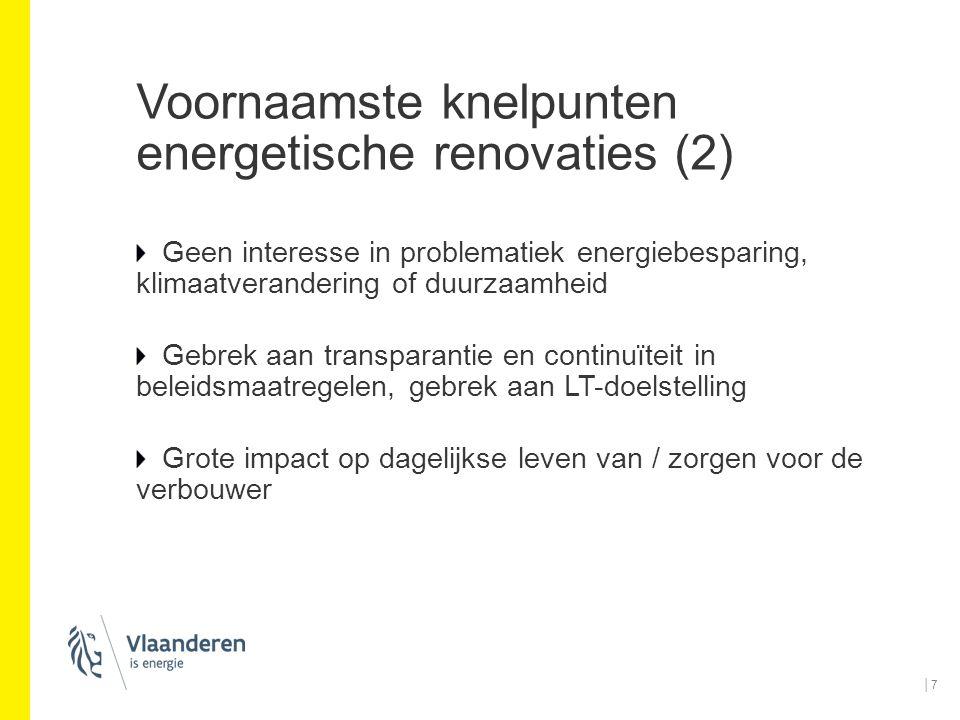 Voornaamste knelpunten energetische renovaties (2) Geen interesse in problematiek energiebesparing, klimaatverandering of duurzaamheid Gebrek aan tran