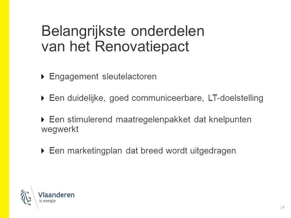 Belangrijkste onderdelen van het Renovatiepact Engagement sleutelactoren Een duidelijke, goed communiceerbare, LT-doelstelling Een stimulerend maatreg