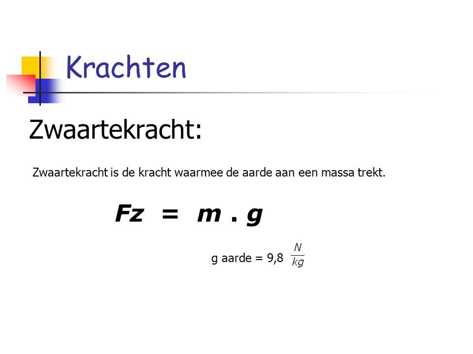 Krachten Zwaartekracht: Fz = m. g g aarde = 9,8 Zwaartekracht is de kracht waarmee de aarde aan een massa trekt.