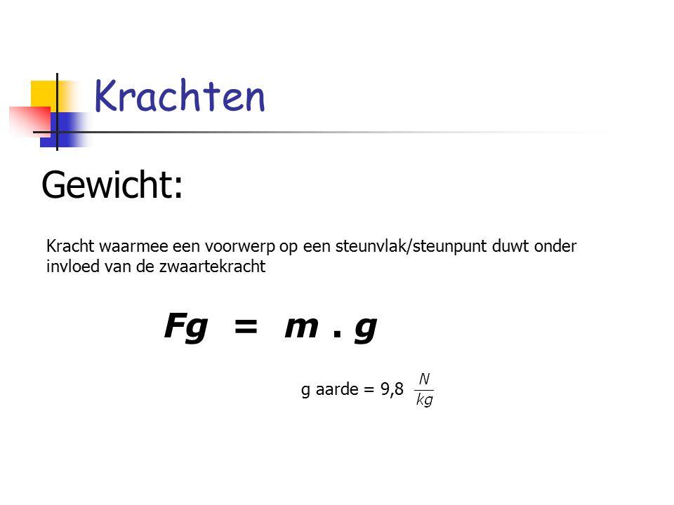 Krachten Gewicht: Fg = m. g g aarde = 9,8 Kracht waarmee een voorwerp op een steunvlak/steunpunt duwt onder invloed van de zwaartekracht
