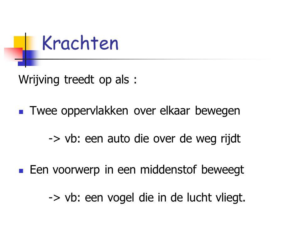 Krachten Wrijving treedt op als : Twee oppervlakken over elkaar bewegen -> vb: een auto die over de weg rijdt Een voorwerp in een middenstof beweegt -
