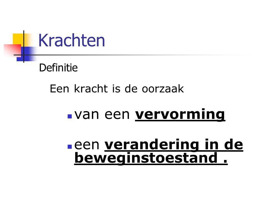 Krachten de wrijving kleiner te maken vb: kogellagers meer info: http://nl.wikipedia.org/wiki/Kogellager