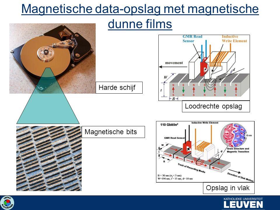 Magnetische data-opslag met magnetische dunne films Harde schijf Magnetische bits Loodrechte opslag Opslag in vlak