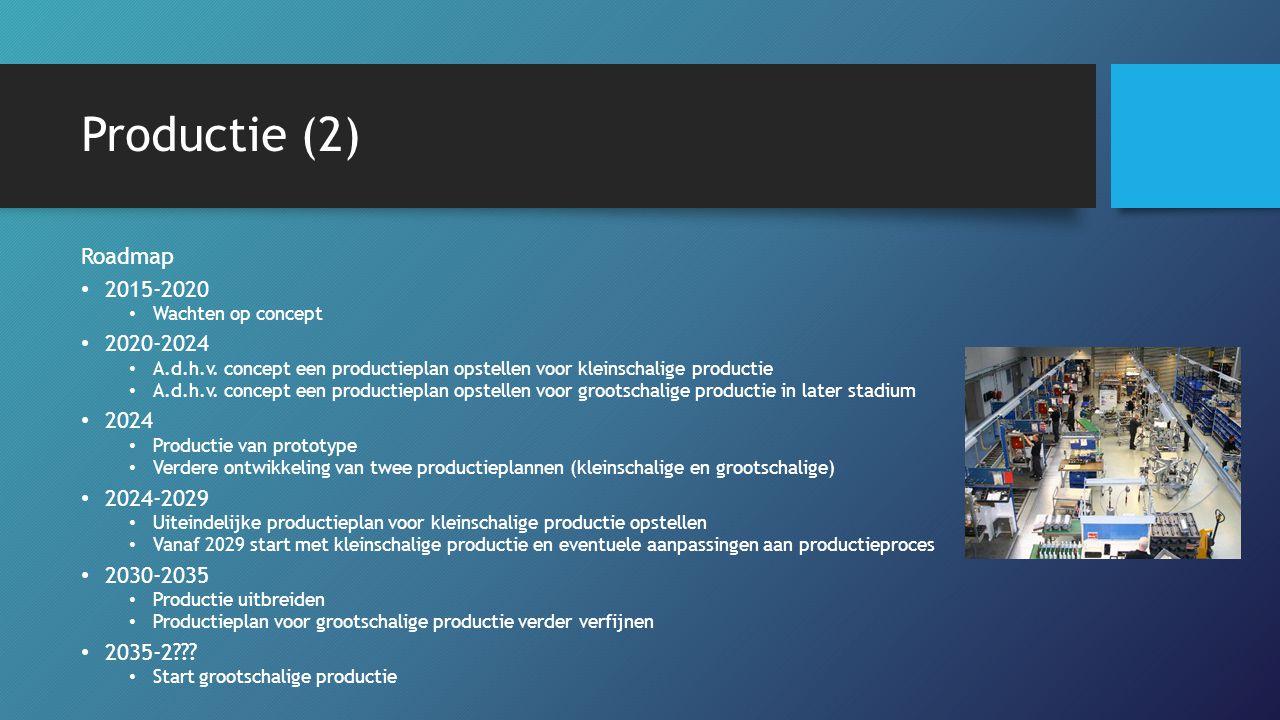 Productie (2) Roadmap 2015-2020 Wachten op concept 2020-2024 A.d.h.v. concept een productieplan opstellen voor kleinschalige productie A.d.h.v. concep