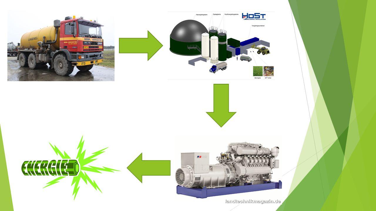 Pellets(centrale): van de vrachtwagen tot de pletmachine  Het laatste proces: in de Ardennen wordt er aan bosbouw gedaan, bij het omhakken van bomen blijven er houtresten over.