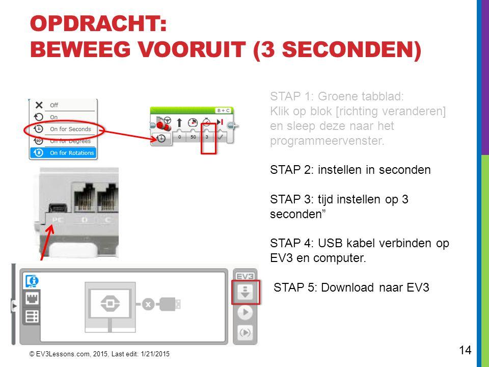 14 OPDRACHT: BEWEEG VOORUIT (3 SECONDEN) STAP 1: Groene tabblad: Klik op blok [richting veranderen] en sleep deze naar het programmeervenster. STAP 2: