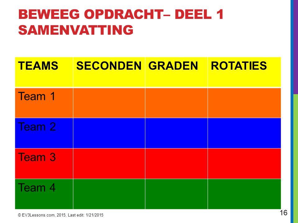 16 BEWEEG OPDRACHT– DEEL 1 SAMENVATTING TEAMSSECONDENGRADENROTATIES Team 1 Team 2 Team 3 Team 4 © EV3Lessons.com, 2015, Last edit: 1/21/2015
