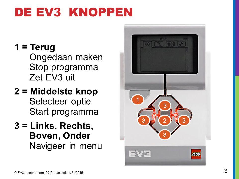 3 DE EV3 KNOPPEN 1 = Terug Ongedaan maken Stop programma Zet EV3 uit 2 = Middelste knop Selecteer optie Start programma 3 = Links, Rechts, Boven, Onde