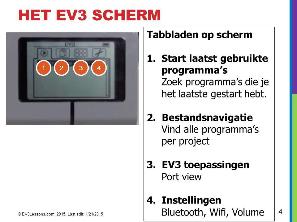 4 HET EV3 SCHERM Tabbladen op scherm 1.Start laatst gebruikte programma's Zoek programma's die je het laatste gestart hebt. 2. Bestandsnavigatie Vind