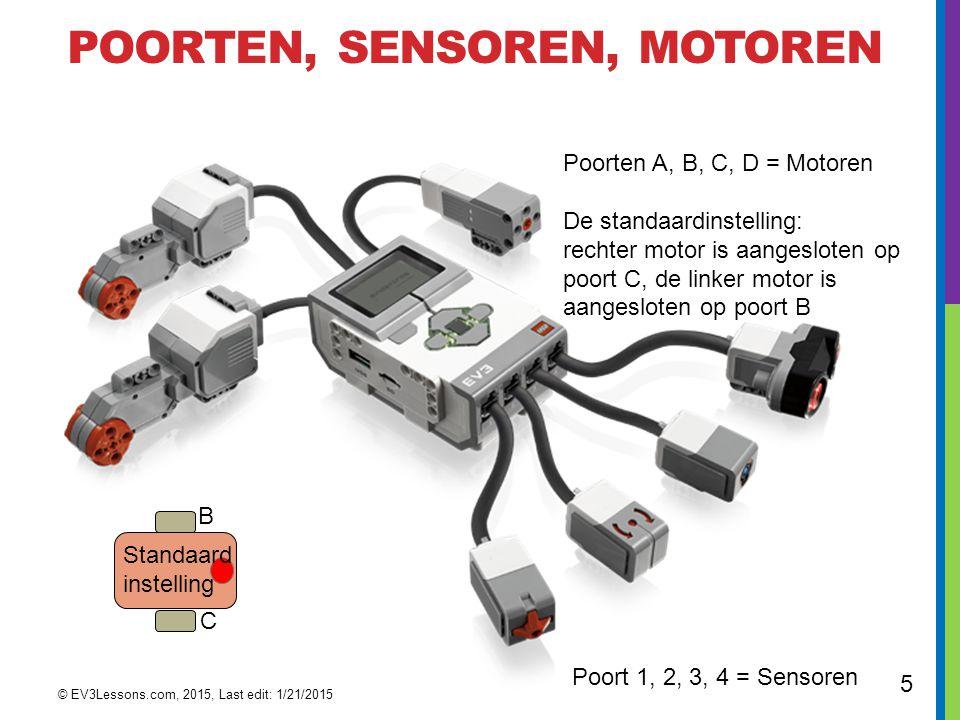 5 POORTEN, SENSOREN, MOTOREN © EV3Lessons.com, 2015, Last edit: 1/21/2015 Poort 1, 2, 3, 4 = Sensoren Poorten A, B, C, D = Motoren De standaardinstell