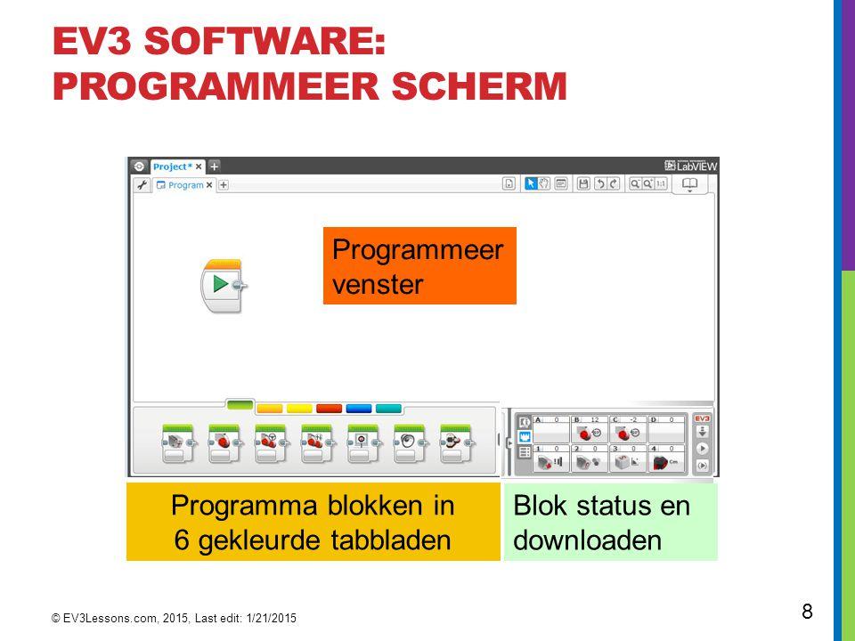 8 EV3 SOFTWARE: PROGRAMMEER SCHERM Programma blokken in 6 gekleurde tabbladen Programmeer venster Blok status en downloaden © EV3Lessons.com, 2015, La