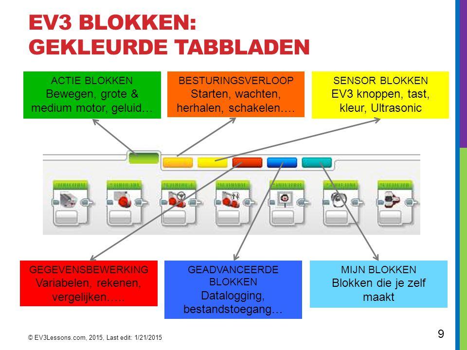 9 EV3 BLOKKEN: GEKLEURDE TABBLADEN © EV3Lessons.com, 2015, Last edit: 1/21/2015 ACTIE BLOKKEN Bewegen, grote & medium motor, geluid… BESTURINGSVERLOOP
