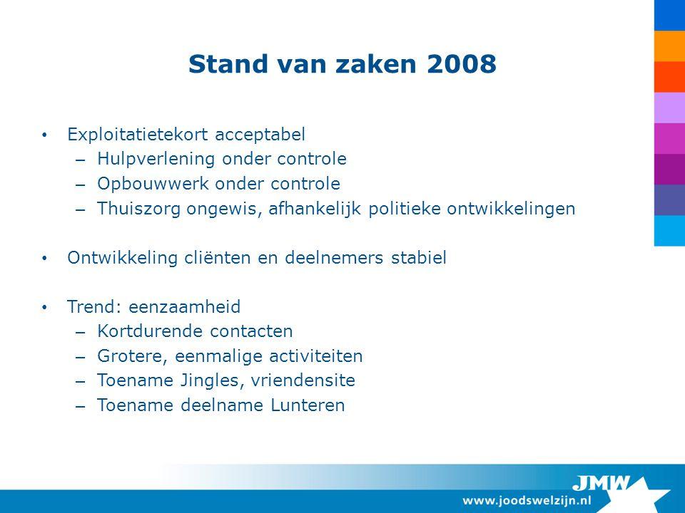 Stand van zaken 2008 Exploitatietekort acceptabel – Hulpverlening onder controle – Opbouwwerk onder controle – Thuiszorg ongewis, afhankelijk politiek
