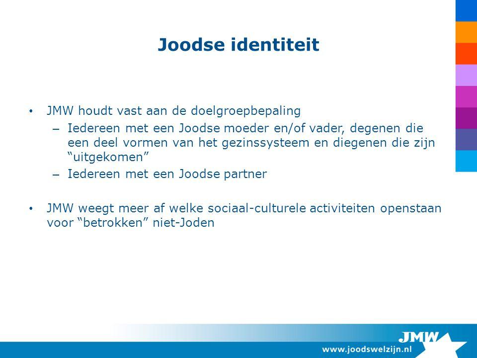 Joodse identiteit JMW houdt vast aan de doelgroepbepaling – Iedereen met een Joodse moeder en/of vader, degenen die een deel vormen van het gezinssyst