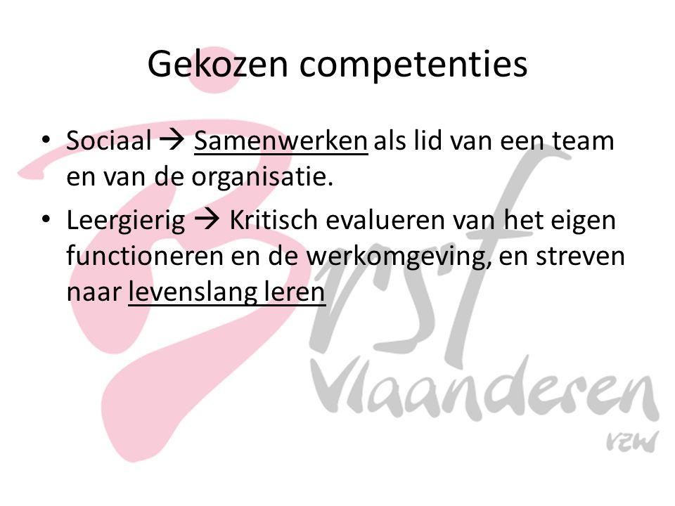 Gekozen competenties Sociaal  Samenwerken als lid van een team en van de organisatie. Leergierig  Kritisch evalueren van het eigen functioneren en d