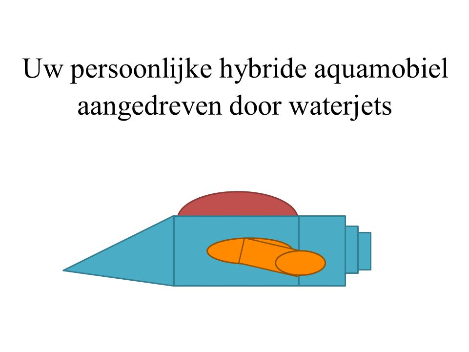 Uw persoonlijke hybride aquamobiel aangedreven door waterjets