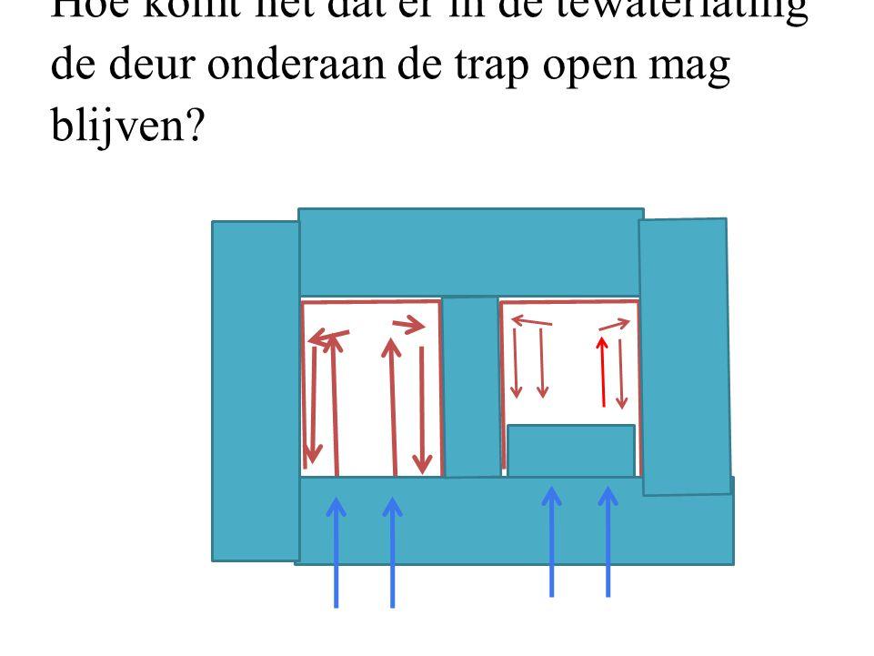 Hoe komt het dat er in de tewaterlating de deur onderaan de trap open mag blijven