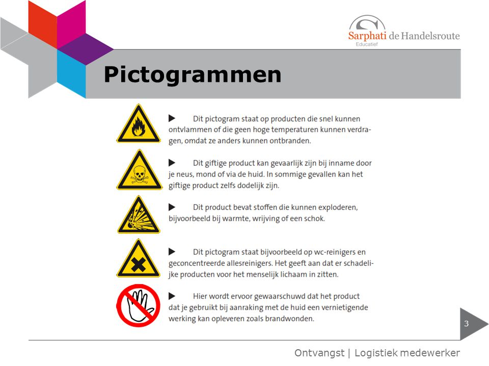 Pictogrammen 3 Ontvangst | Logistiek medewerker