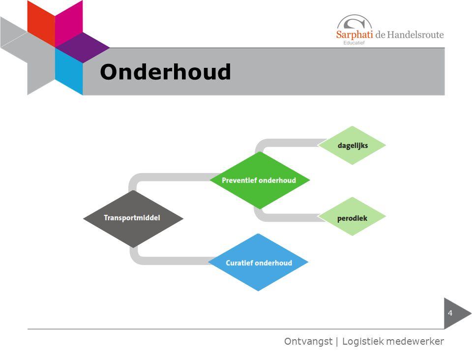 Onderhoud 4 Ontvangst | Logistiek medewerker