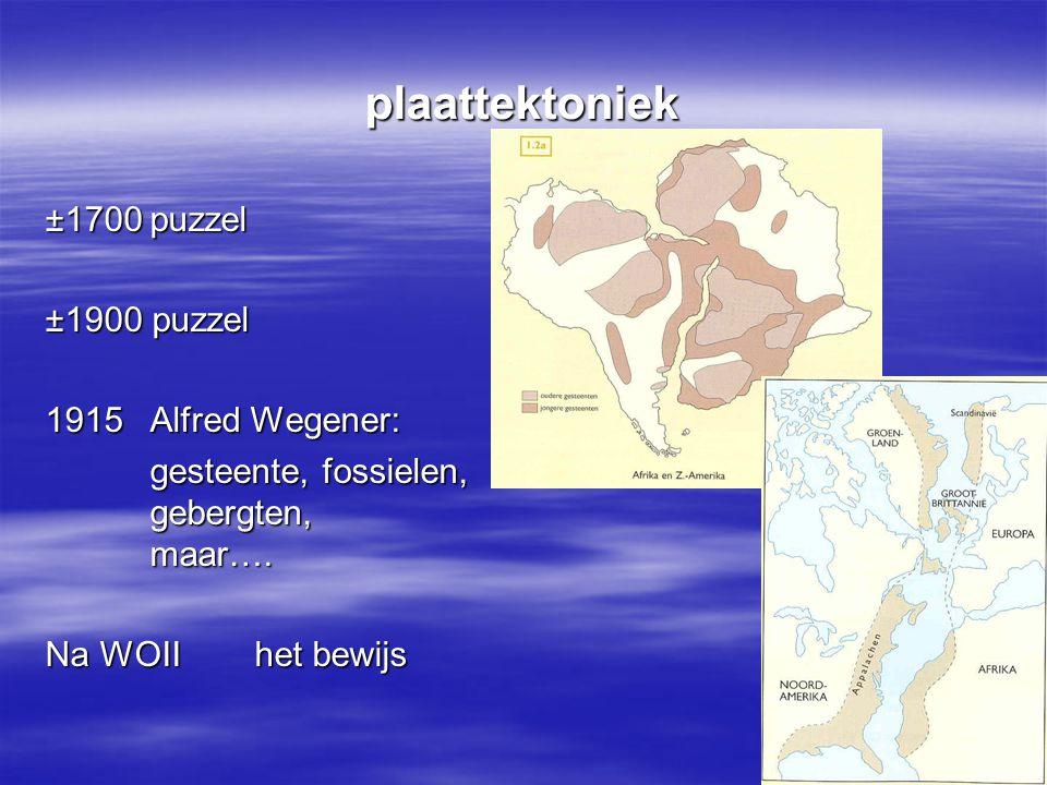 plaattektoniek ±1700puzzel ±1900 puzzel 1915Alfred Wegener: gesteente, fossielen, gebergten, maar….