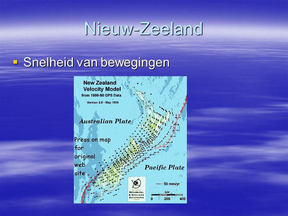Nieuw-Zeeland  Snelheid van bewegingen